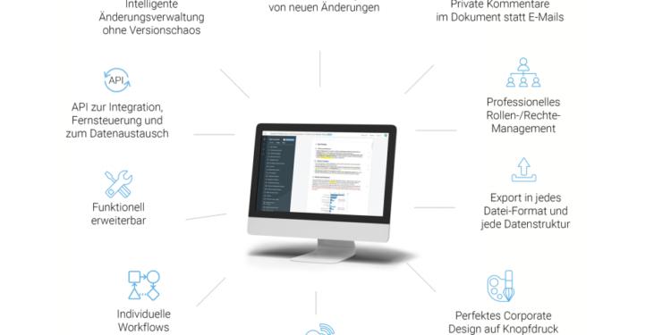 Online Textverarbeitung – neu definiert durch Smashdocs